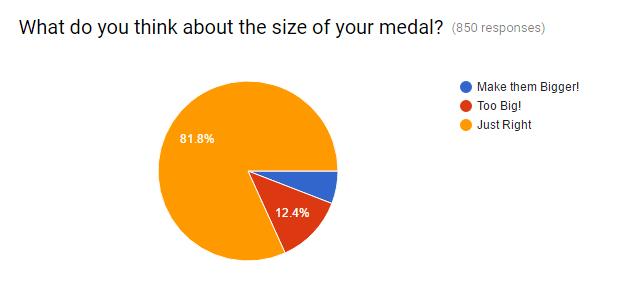 medal-size